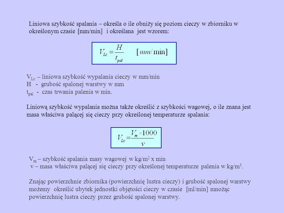 Liniowa szybkość spalania – określa o ile obniży się poziom cieczy w zbiorniku w określonym czasie [mm/min] i określana jest wzorem: